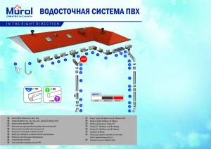 bolshaya-kartinka-truba-bez-mufty
